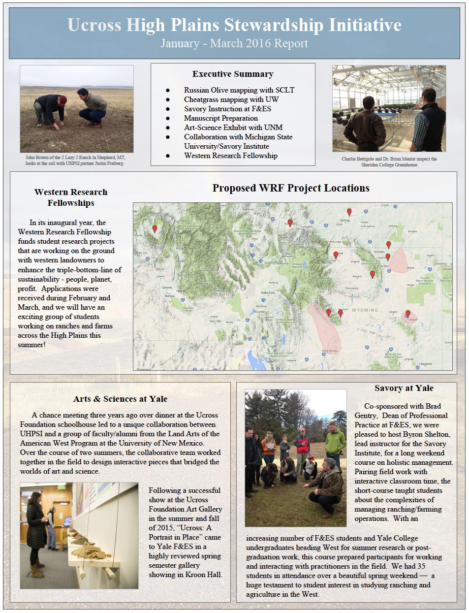 Quarterly Report April - June 2016